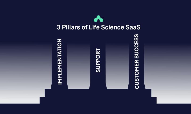 Three Pillars of Life Science SaaS