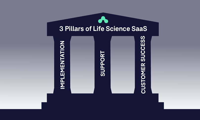 Three Pillars of Life Science SaaS