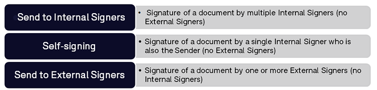 Adobe Sign Use Cases