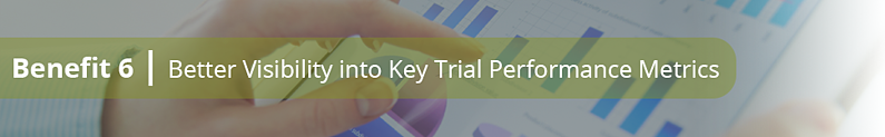 Benefit 6: Better visibility into key trial performance metrics