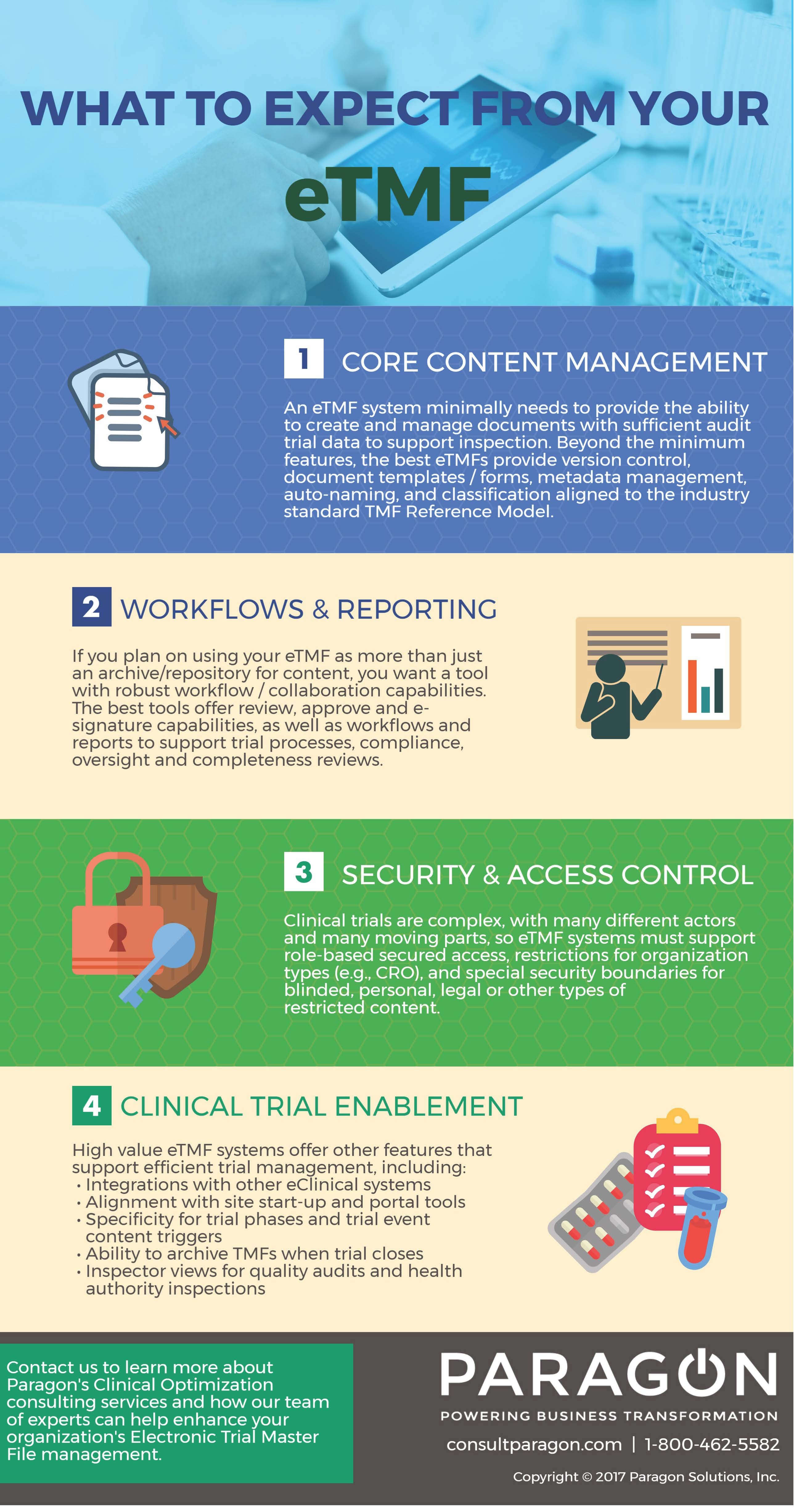 RD_CLIN_Infographic_What to Expect From Your eTMF 170731 (1).jpg