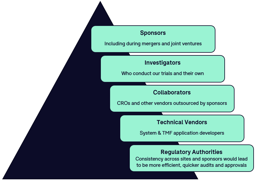 reference model-1
